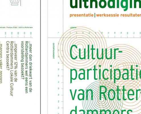 Cultuurparticipatie-cover